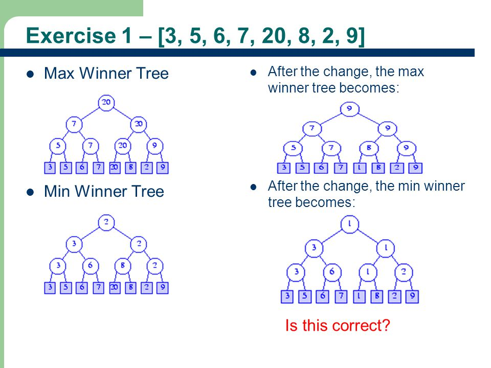 Exercise 1 – [3, 5, 6, 7, 20, 8, 2, 9] Max Winner Tree Min Winner Tree